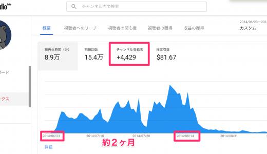 【シンプル】Youtube登録者を2ヶ月で5000人増やした方法